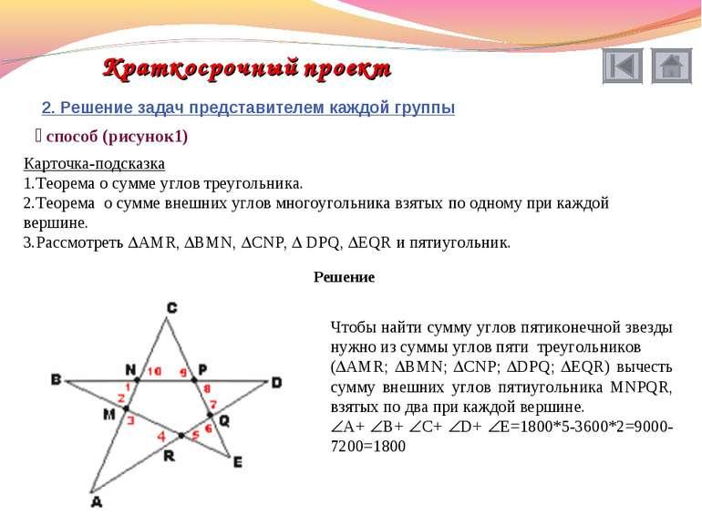 2. Решение задач представителем каждой группы Карточка-подсказка Теорема о су...