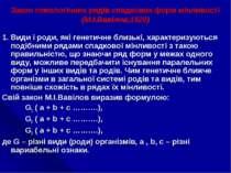 Закон гомологічних рядів спадкових форм мінливості (М.І.Вавілов,1920) 1. Види...