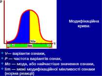 V— варіанти ознаки, Р — частота варіантів ознак, Мо — мода, або найчастіше зн...