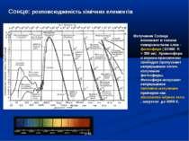 Излучение Солнца возникает в тонком поверхностном слое - фотосфере (1/2000 R...