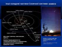 Інші складові частини Сонячної системи: комети Комета Галлея в небе над штато...