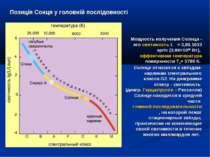 Мощность излучения Солнца - его светимость L ≈ 3,86.1033 эрг/с (3,86×1026 Вт)...