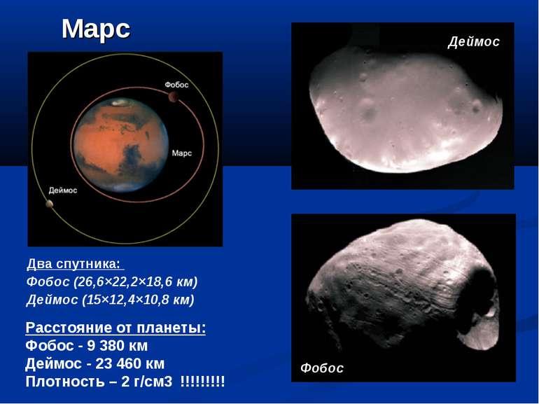 Марс Расстояние от планеты: Фобос - 9380 км Деймос - 23460 км Плотность – 2...
