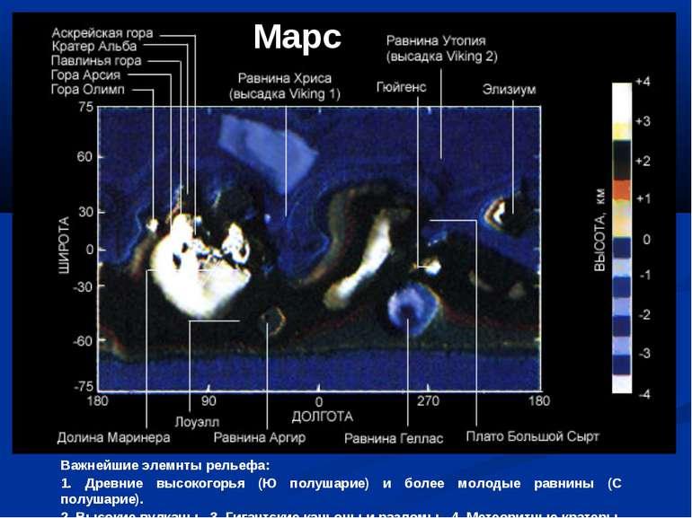Марс Важнейшие элемнты рельефа: 1. Древние высокогорья (Ю полушарие) и более ...