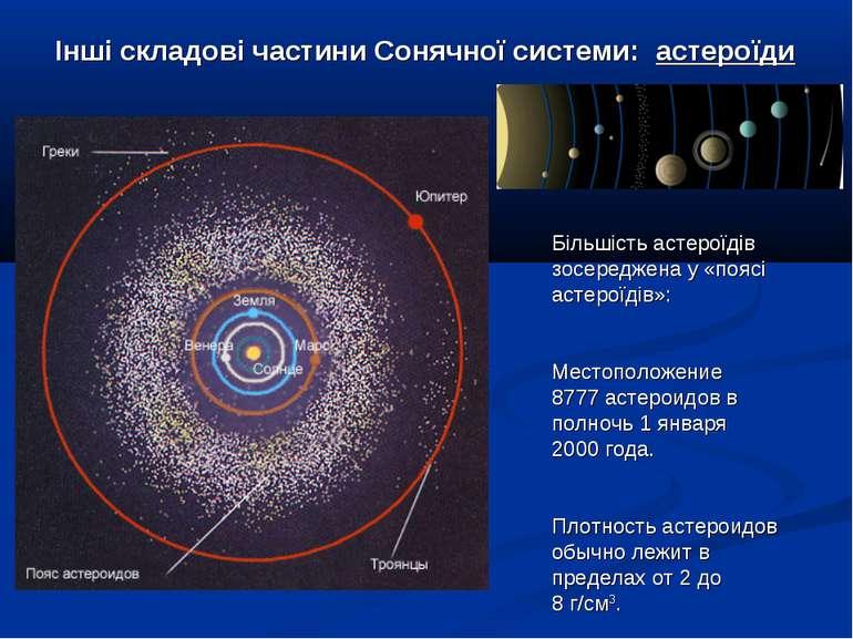 Інші складові частини Сонячної системи: астероїди Більшість астероїдів зосере...