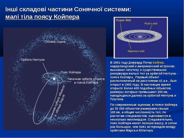Інші складові частини Сонячної системи: малі тіла поясу Койпера В 1951году Д...