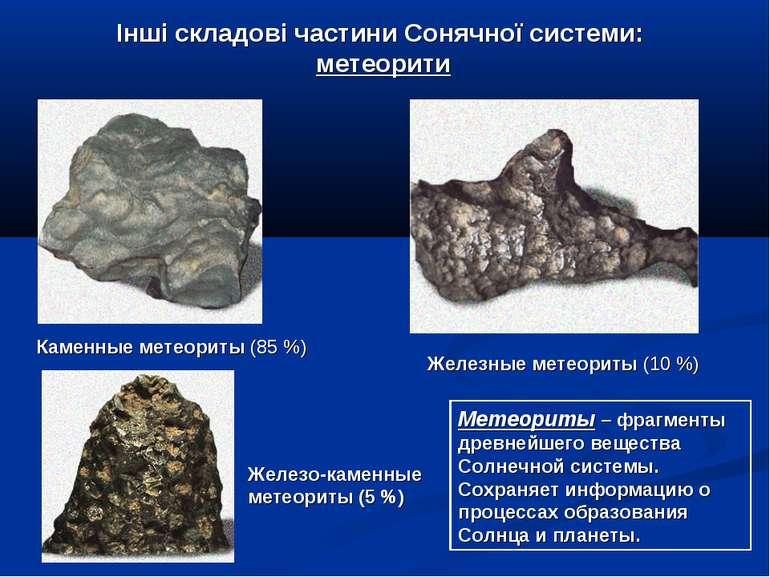 Інші складові частини Сонячної системи: метеорити Железные метеориты (10%) К...