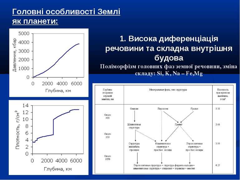 1. Висока диференціація речовини та складна внутрішня будова Поліморфізм голо...