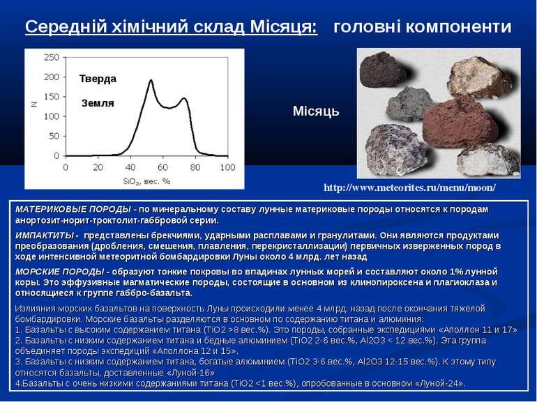 Середній хімічний склад Місяця: головні компоненти МАТЕРИКОВЫЕ ПОРОДЫ - по ми...
