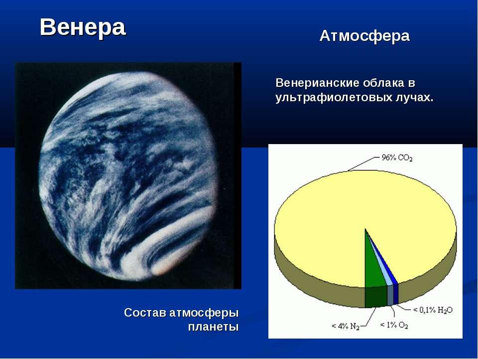 Венера Состав атмосферы планеты Венерианские облака в ультрафиолетовых лучах....