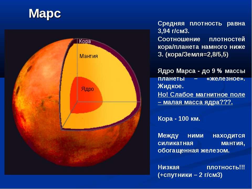 Марс Средняя плотность равна 3,94г/см3. Соотношение плотностей кора/планета ...