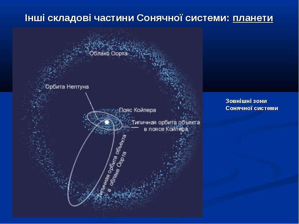 Зовнішні зони Сонячної системи Інші складові частини Сонячної системи: планети