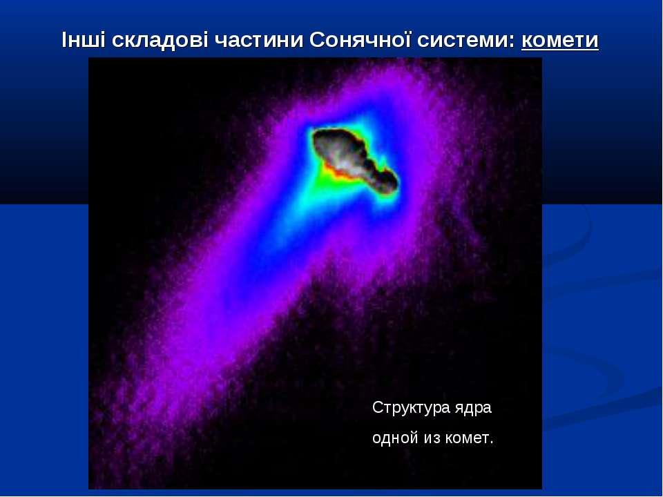 Інші складові частини Сонячної системи: комети Структура ядра одной из комет.