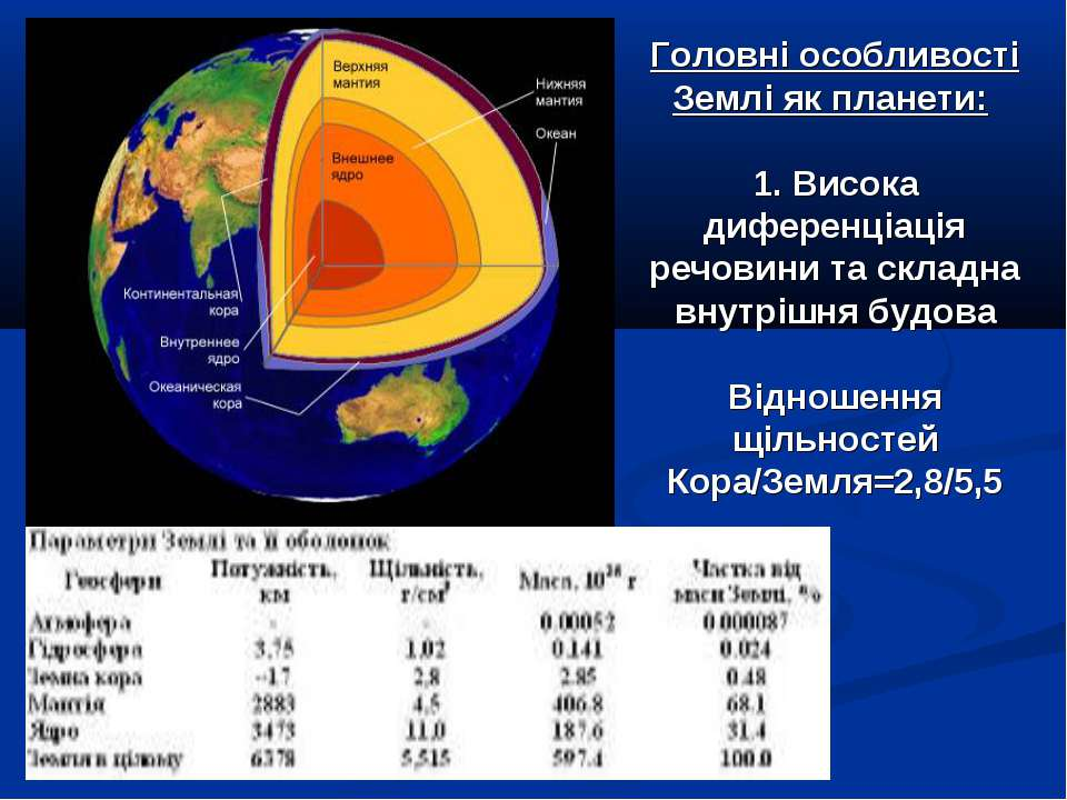 Головні особливості Землі як планети: 1. Висока диференціація речовини та скл...