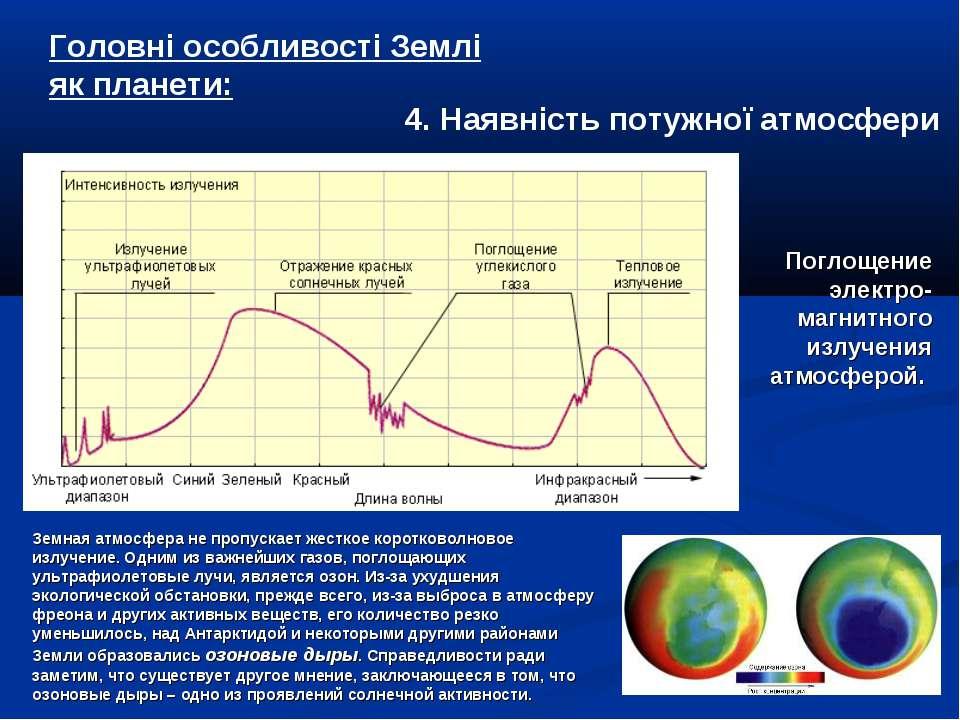 4. Наявність потужної атмосфери Головні особливості Землі як планети: Поглоще...