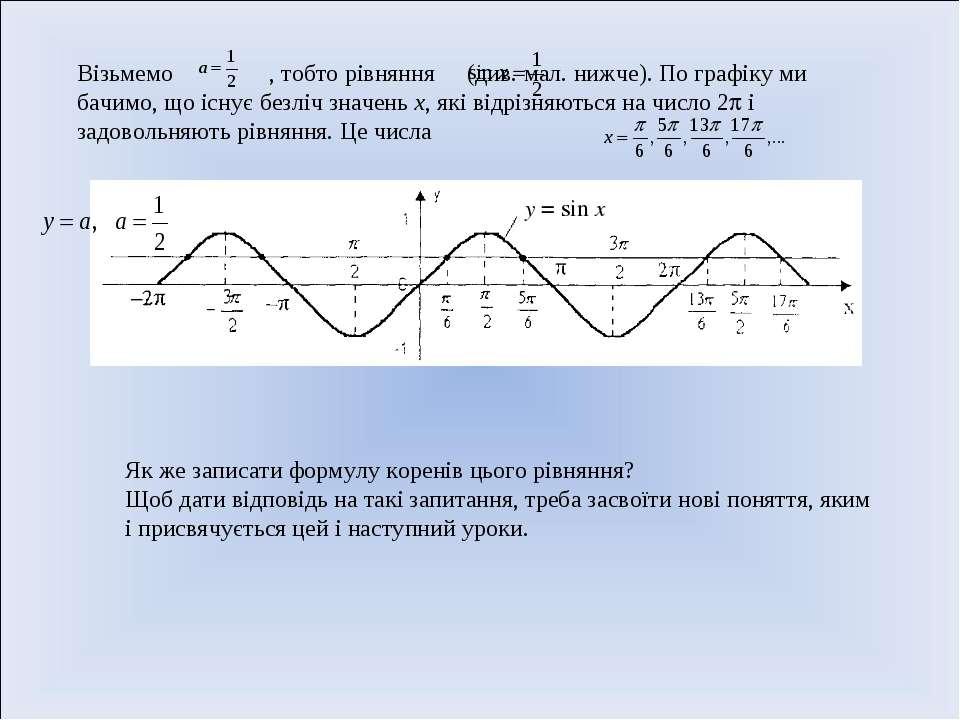 Візьмемо , тобто рівняння (див. мал. нижче). По графіку ми бачимо, що існує б...