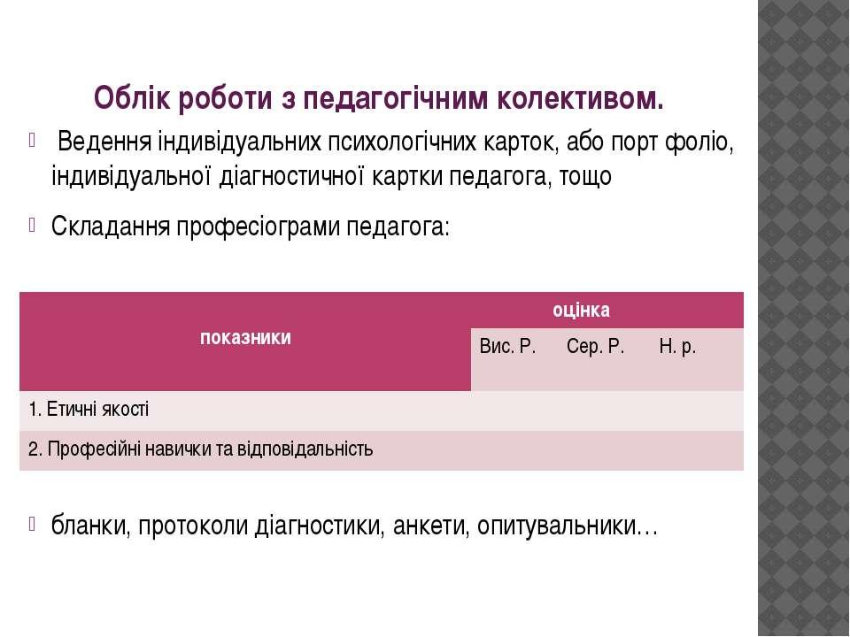 Облік роботи з педагогічним колективом. Ведення індивідуальних психологічних ...