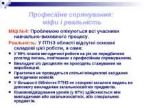 Професійне спрямування: міфи і реальність Міф №4: Проблемою опікуються всі уч...