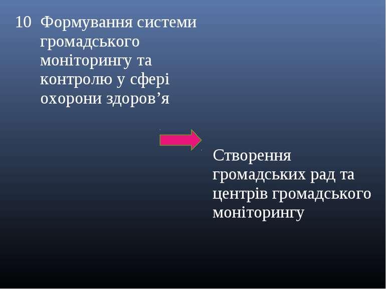 10 Формування системи громадського моніторингу та контролю у сфері охорони зд...