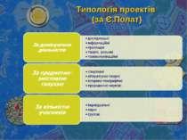 Типологія проектів (за Є.Полат)