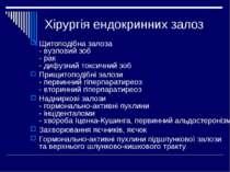 Хірургія ендокринних залоз Щитоподібна залоза - вузловий зоб - рак - дифузний...