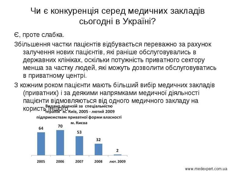 Чи є конкуренція серед медичних закладів сьогодні в Україні? Є, проте слабка....