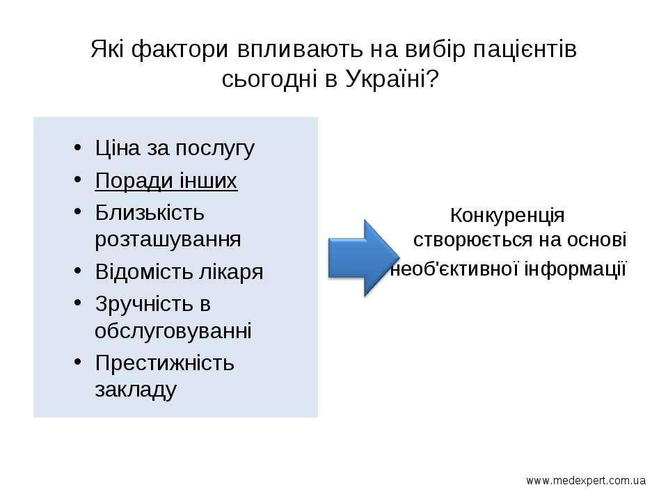 Які фактори впливають на вибір пацієнтів сьогодні в Україні? Ціна за послугу ...