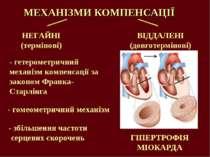 МЕХАНІЗМИ КОМПЕНСАЦІЇ НЕГАЙНІ (термінові) - гетерометричний механізм компенса...