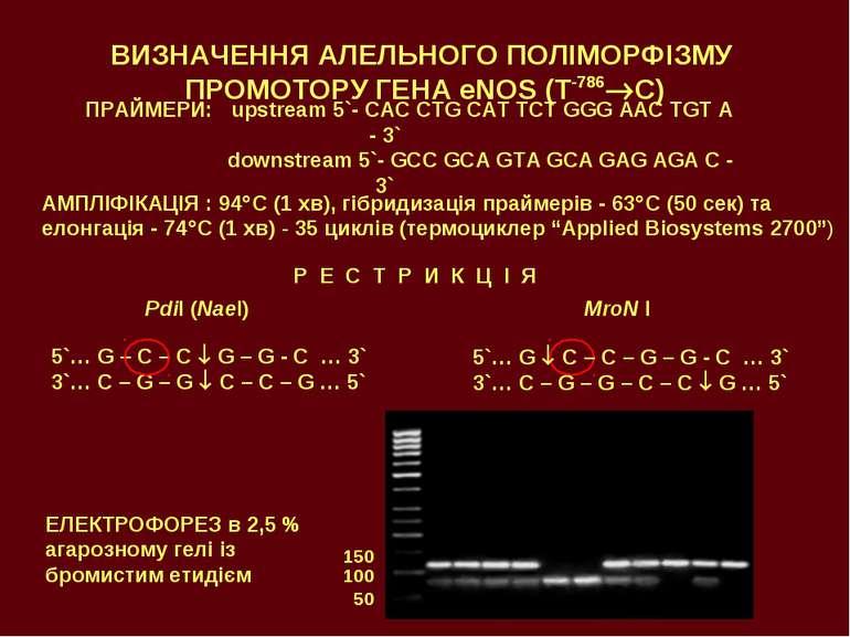 ВИЗНАЧЕННЯ АЛЕЛЬНОГО ПОЛІМОРФІЗМУ ПРОМОТОРУ ГЕНА eNOS (T-786 C) ПРАЙМЕРИ: ups...