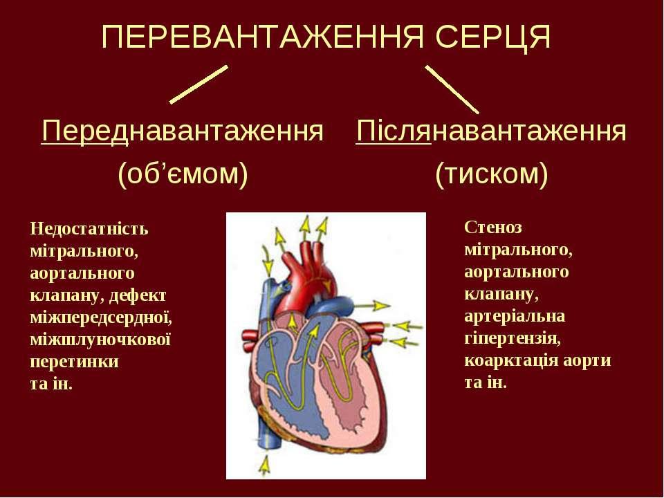 ПЕРЕВАНТАЖЕННЯ СЕРЦЯ Переднавантаження (об'ємом) Післянавантаження (тиском) Н...