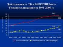 Заболеваемость ТБ и ВИЧ/СПИДом в Украине в динамике за 1995-2006 гг