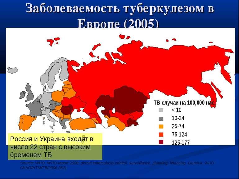 Заболеваемость туберкулезом в Европе (2005) Source: WHO. WHO report 2006: glo...