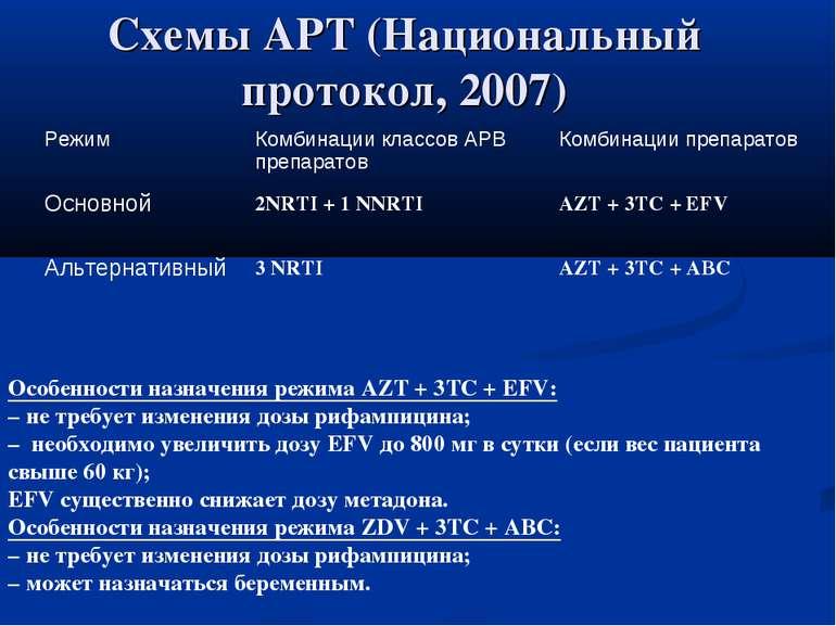 Схемы АРТ (Национальный протокол, 2007) ( Особенности назначения режима AZT +...