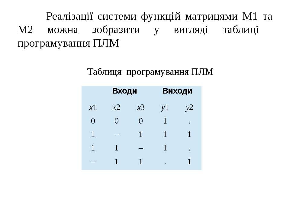 Реалізації системи функцій матрицями М1 та М2 можна зобразити у вигляді табли...