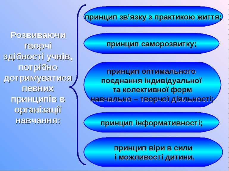 принцип віри в сили і можливості дитини. принцип інформативності; принцип опт...
