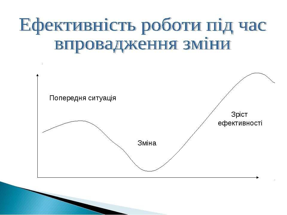 Попередня ситуація Зміна Зріст ефективності