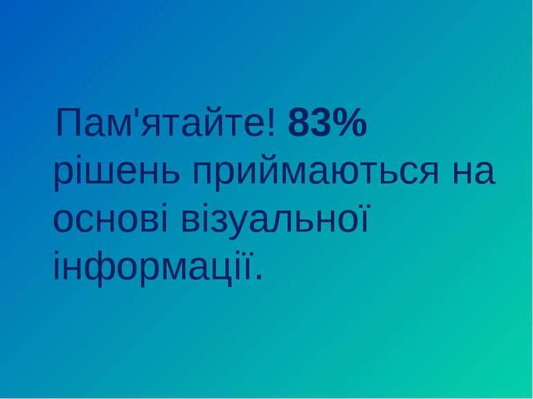 Пам'ятайте! 83% рішень приймаються на основі візуальної інформації.