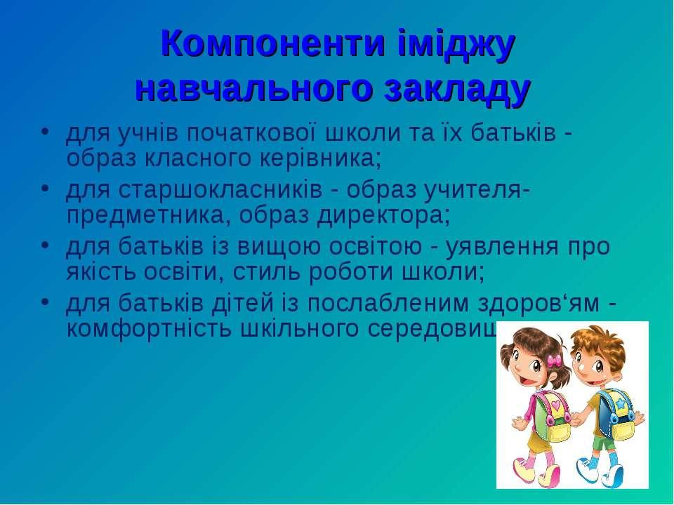 Компоненти іміджу навчального закладу для учнів початкової школи та їх батькі...