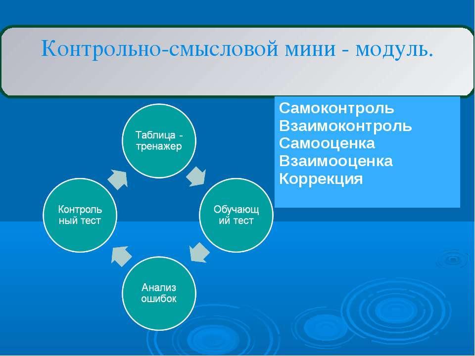 Контрольно-смысловой мини - модуль. Самоконтроль Взаимоконтроль Самооценка Вз...