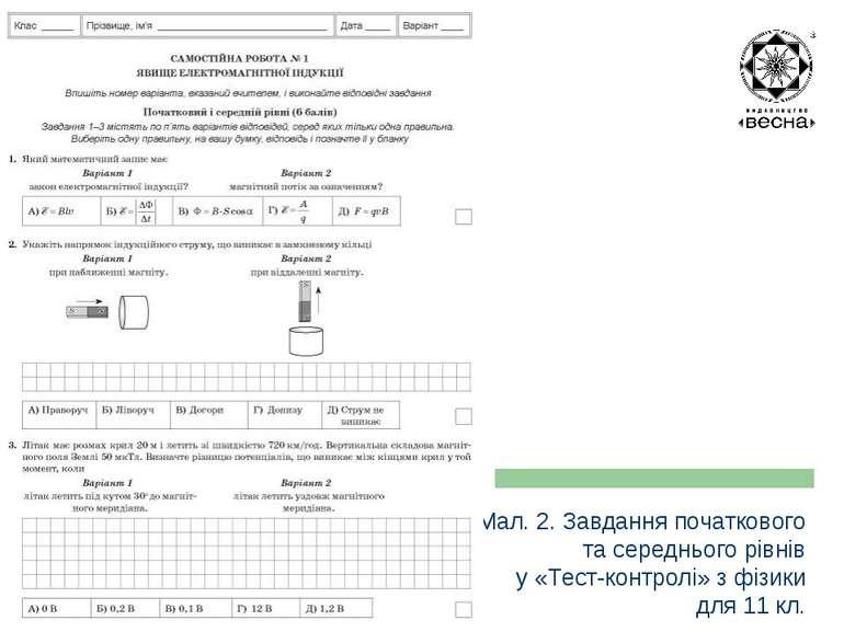 Структура посібника Мал. 2. Завдання початкового та середнього рівнів у «Тест...