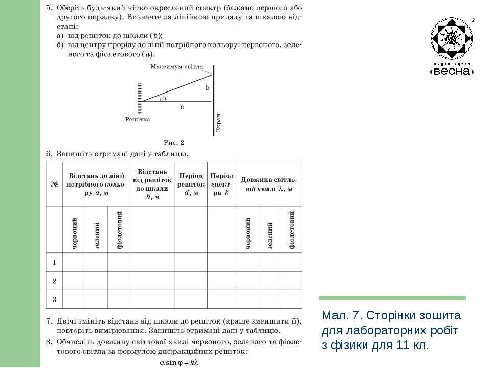 Структура посібника Мал. 7. Сторінки зошита для лабораторних робіт з фізики д...