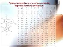 Похідні апорфіну, що мають альфа-1А-адреноблокуючу активність