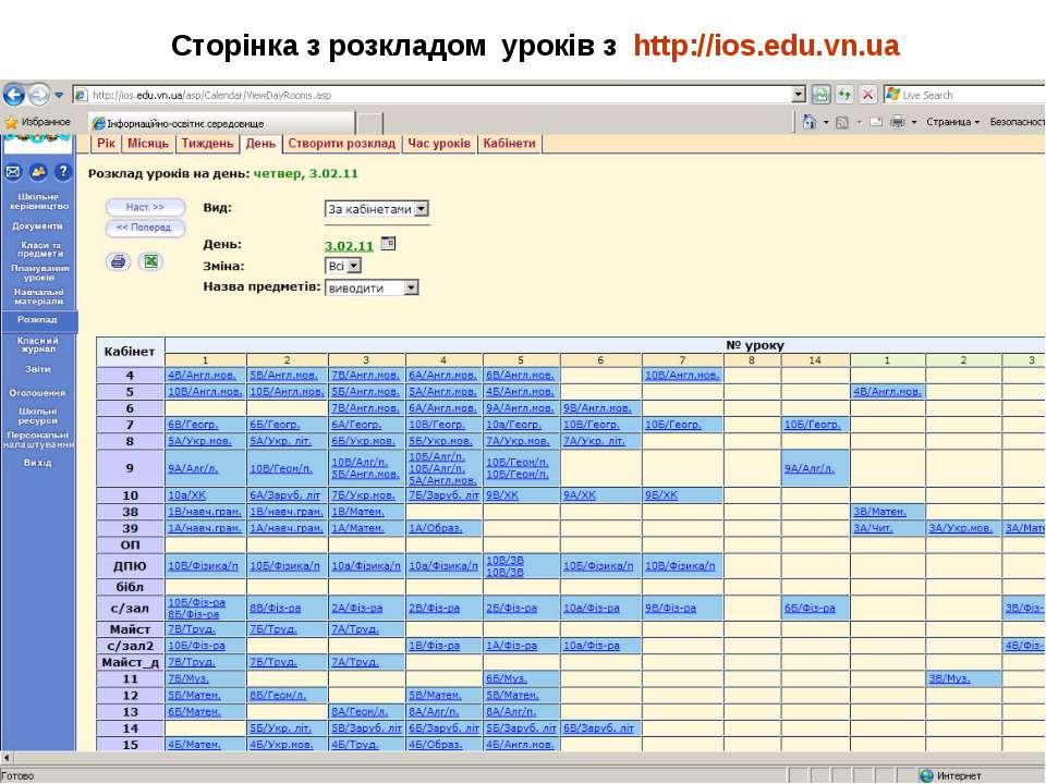 Сторінка з розкладом уроків з http://ios.edu.vn.ua