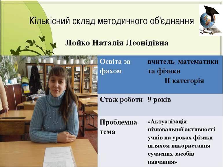 Кількісний склад методичного об'єднання Лойко Наталія Леонідівна