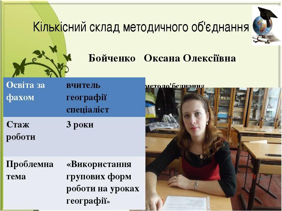 Кількісний склад методичного об'єднання Бойченко Оксана Олексіївна Секретар м...