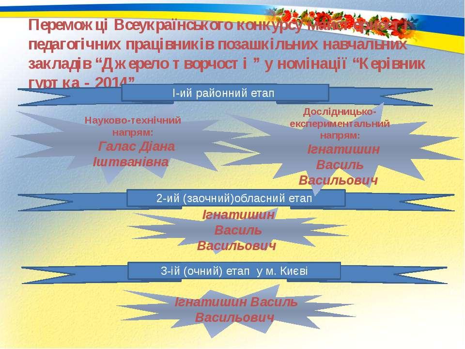 Переможці Всеукраїнського конкурсу майстерності педагогічних працівників поза...