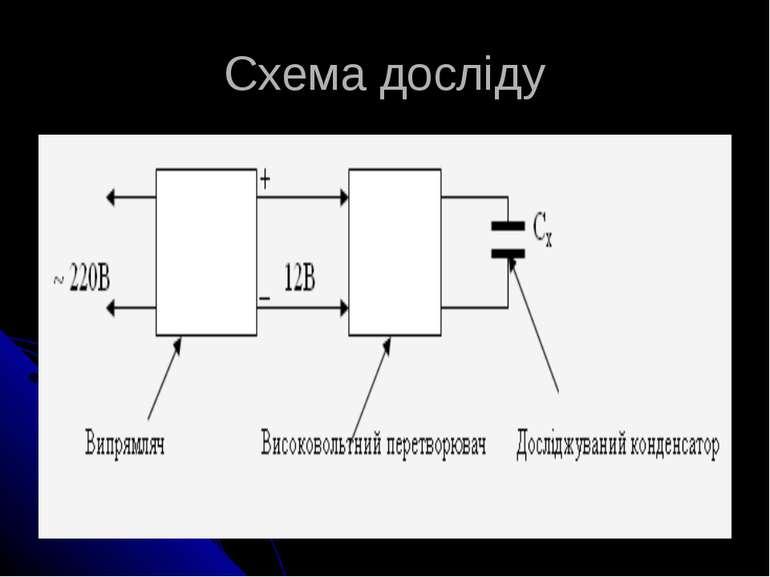 Схема досліду