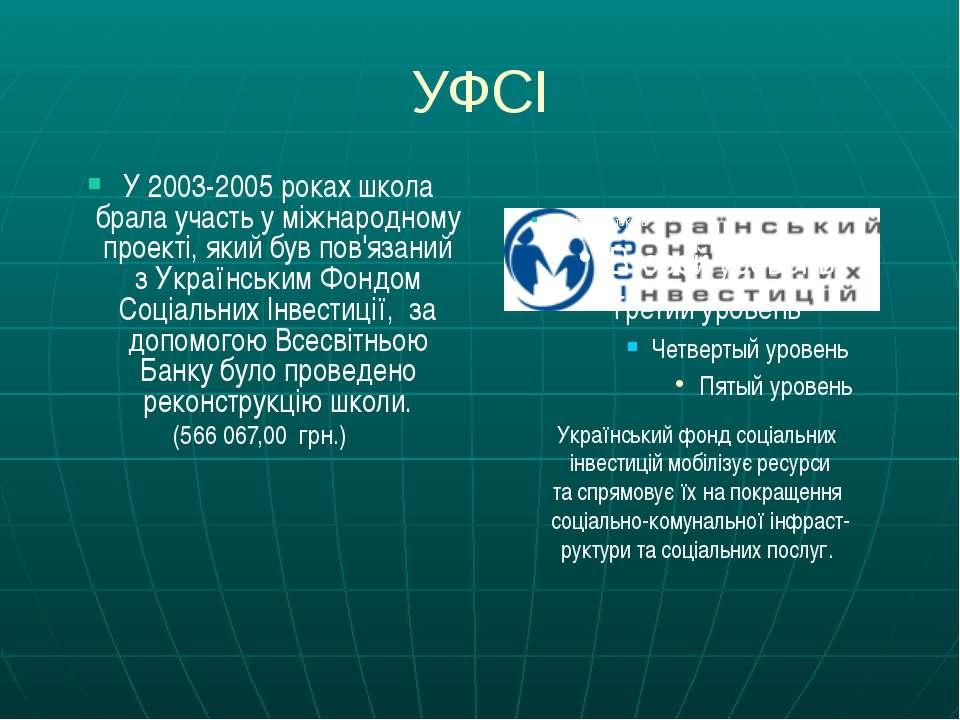 УФСІ У 2003-2005 роках школа брала участь у міжнародному проекті, який був по...