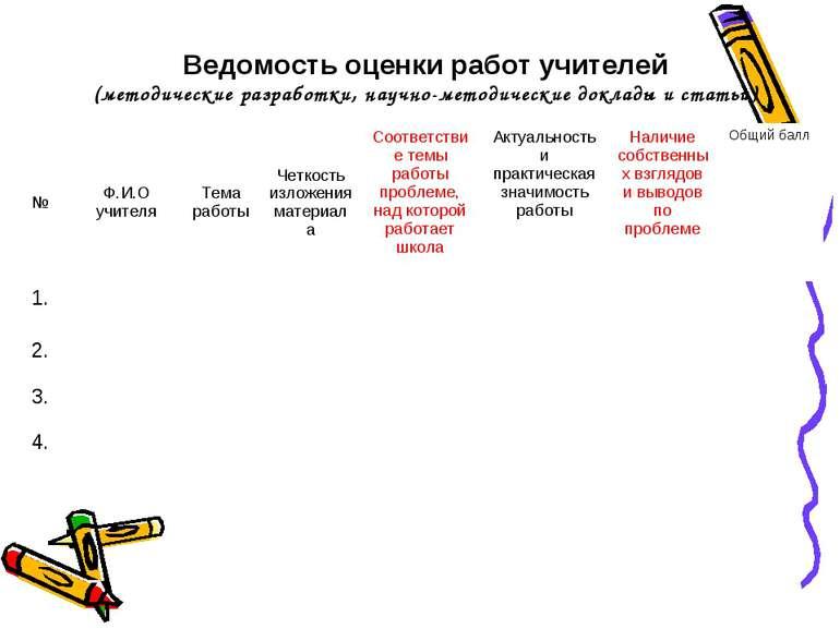 Ведомость оценки работ учителей (методические разработки, научно-методические...