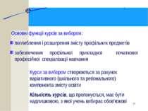 * Основні функції курсів за вибором: поглиблення і розширення змісту профільн...